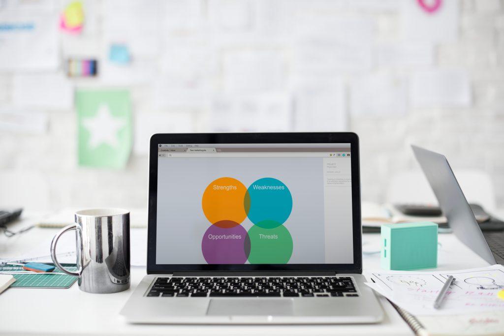 Marketing Strategy | Marketing 261